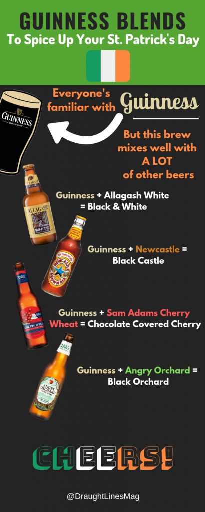 Guinness Blends to Enhance Saint Patrick's Day – Draught Lines